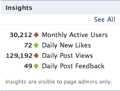 facebook-changes-pages
