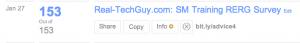 24,587 impressions / 160 clicks = 1/2 of 1%